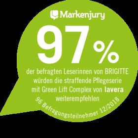 Das Urteil der Markenjury zur Straffenden Pflegeserie von lavera Naturkosmetik.