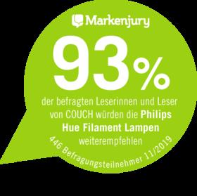 Weiterempfehlung Philips Hue Filament