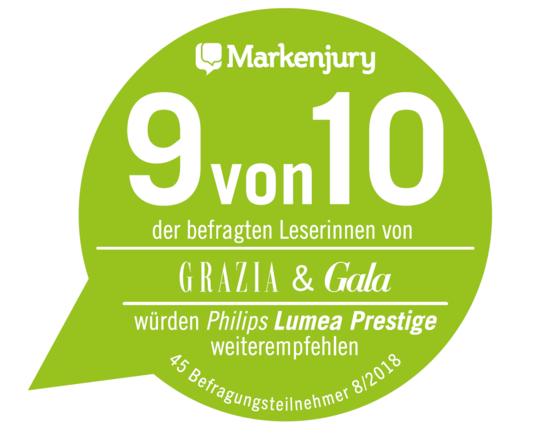 Das Urteil der Markenjury zum Philips Lumea Prestige.