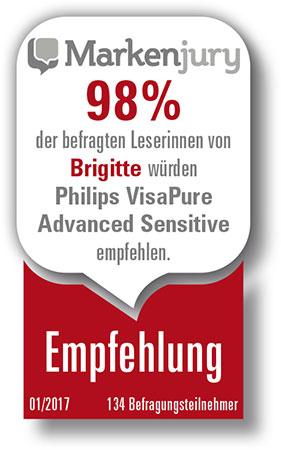 98% der befragten Leserinnen von Brigitte würden Philips VisaPure Advanced Sensitive empfehlen.